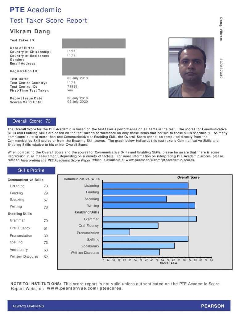 Vikram's PTE Story: From 57 to 90 in 3 months!